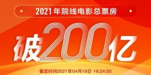 2021年中国电影票房已突破200亿元