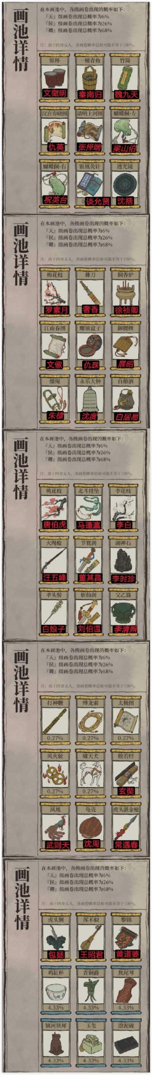 江南百景图专属珍宝对应人物一览2021