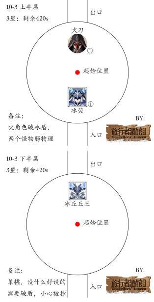 原神给旅行者的蛋糕介绍 原神1.2版本深渊出怪顺序数量攻略
