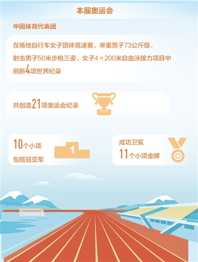 向拼搏奋进者致敬——回眸东京奥运系列之三