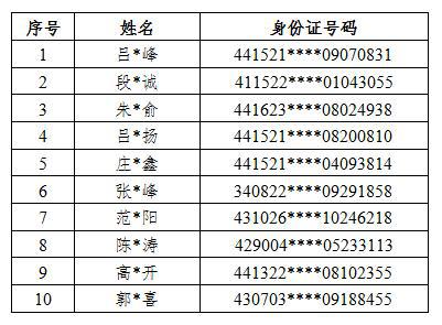 公安部治理跨境赌博宽严相济,914名在逃人员自首投案!
