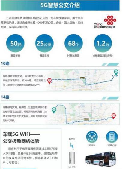 深圳5g公交车是什么意思?