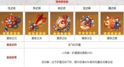 原神辛焱武器圣遗物选择推荐