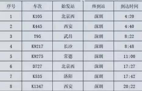 2021深圳高铁站出站什么人群要进行核酸检测