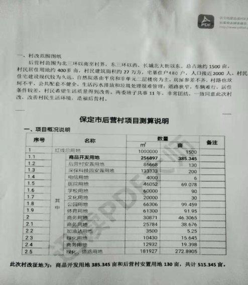 河北保定:政企合力助推城中村改造