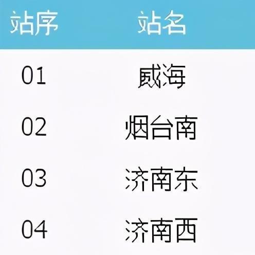 3月12日起增开2对列车,威海至济南最快2小时5分到达!