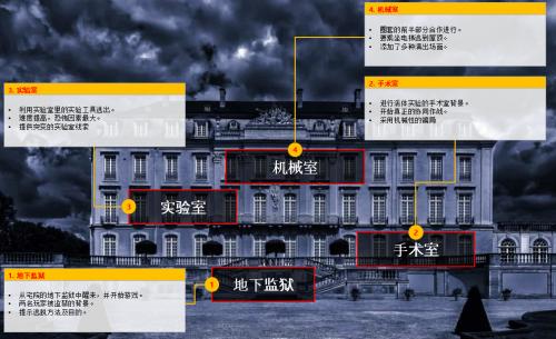 韩国VR逃脱游戏《SILENT TURN》即将上市 五大亮点令人期待