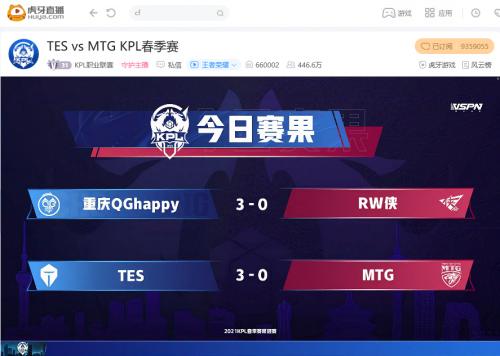 虎牙KPL:A组榜首大战重庆QGhappy轻松零封RW侠