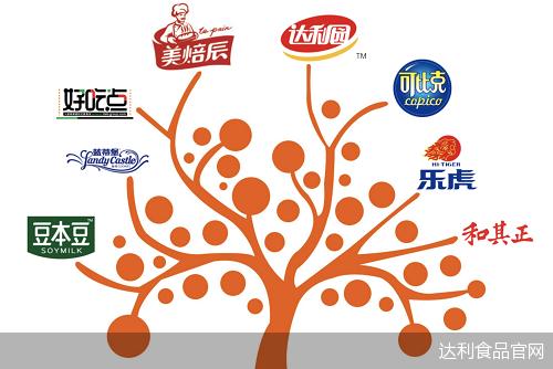 """追赶植物酸奶市场风口 达利冲刺""""四个百亿品牌""""下的隐忧"""