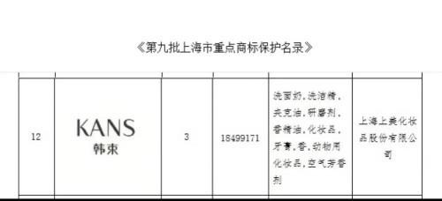 上美集团韩束商标入选第九批上海市重点商标保护名录