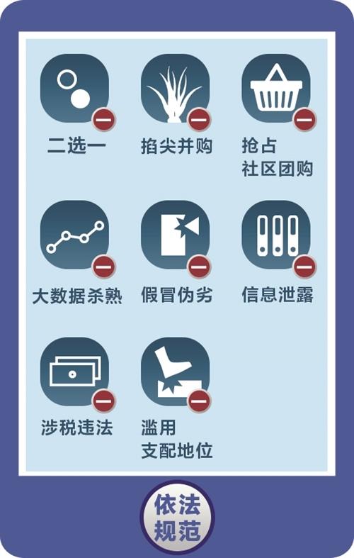 三部门:互联网企业限期全面整改问题 建立平台经济新秩序