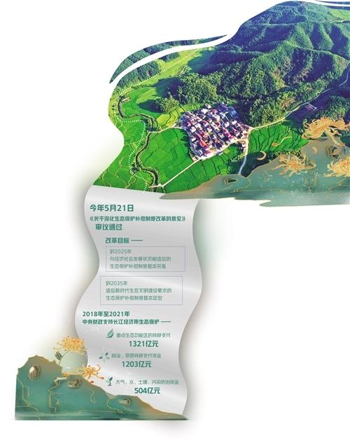 生态保护补偿迈出重要一步 财税金融工具共同发力