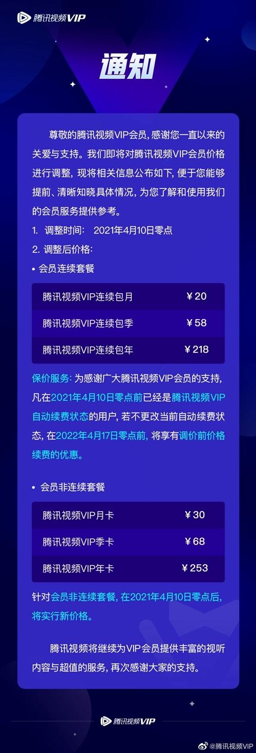 多家在线视频平台VIP会员涨价,最高涨33.3%