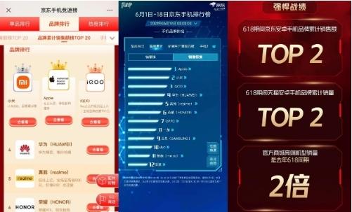 成为全行业安卓TOP2!iQOO为何能在此次618成功突围?