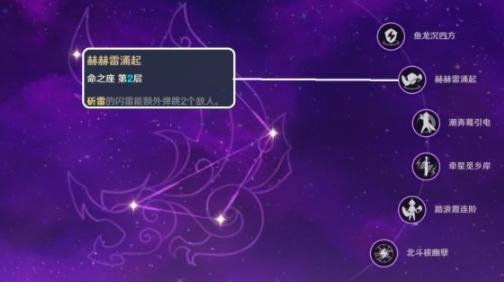 原神六翮奋彰角色选择推荐