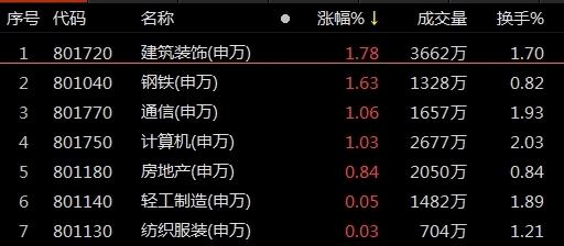 路畅科技(002813)近3个交易日股价上涨33.08% 异常期间累计偏离值22.44%