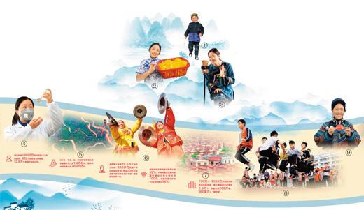 中国人,敢拼就能赢! ——代表委员亲历的脱贫攻坚故事