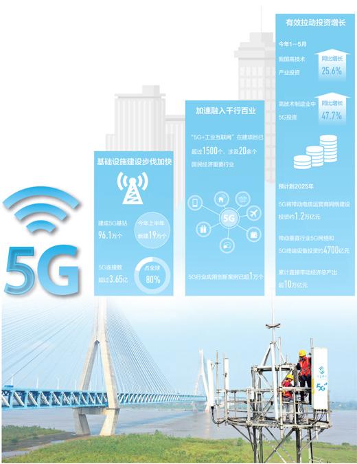 拉动投资 5G发展前景可期(年中看亮点②)
