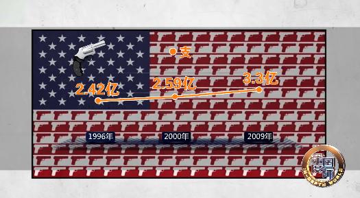 美国:降半旗背后的控枪困境