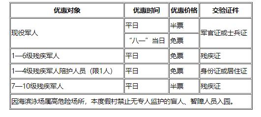 深圳小梅沙海滩游玩部分服务/项目收费一览