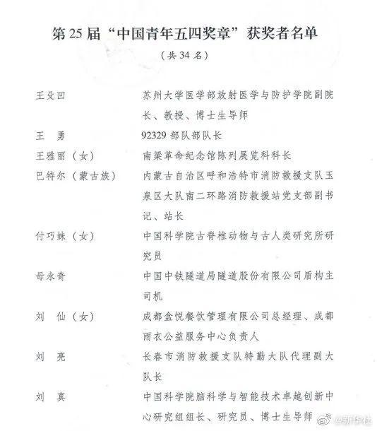 """共青团中央、全国青联共同颁授第25届""""中国青年五四奖章"""",表彰青年优秀典型和模范代表"""