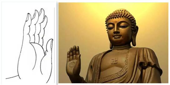 佛像常见手印图解(图文)
