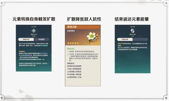 原神双冰阵容搭配攻略及玩法介绍