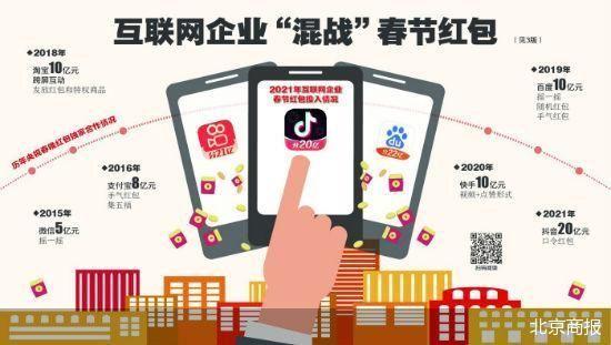 """春节红包是互联网企业开年第一战 企业为何如此""""下血本"""""""