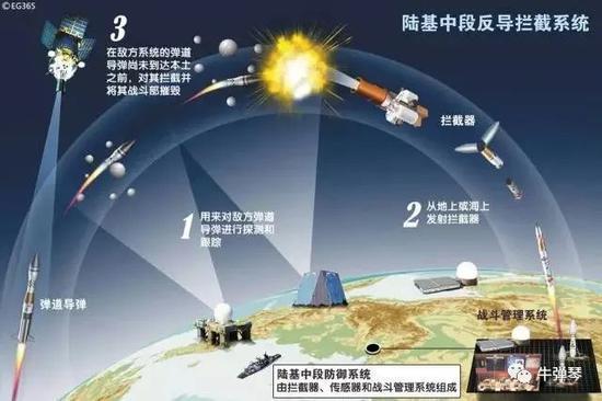 中国国防部深夜宣布,果然字少事大!