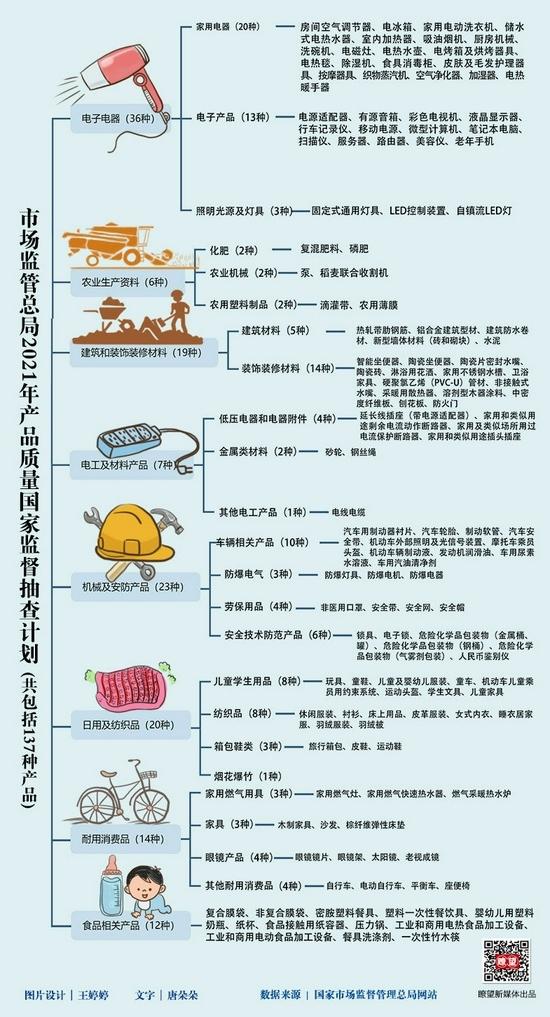 瞭望·治国理政纪事丨质量,中国经济由大到强的关键之举
