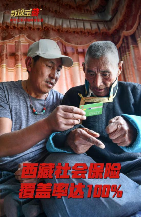 全方位社会保障,西藏社会保险覆盖率达100%