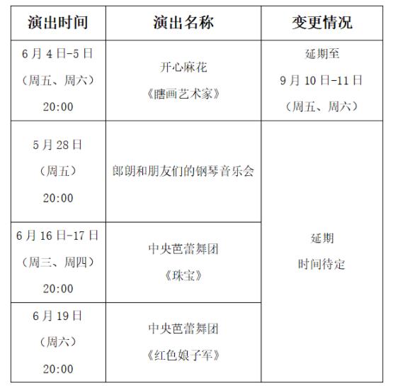 深圳龙岗文化中心2021年6月部分演出延期举行