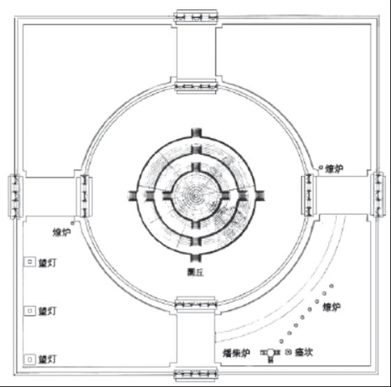 圜丘坛平面示意图。