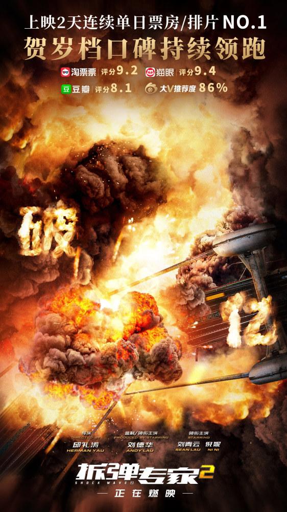 《拆弹专家2》票房破2亿 时隔60天首部单日破亿电影