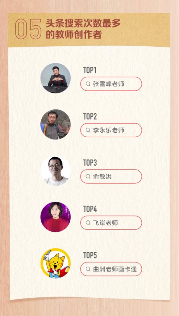 """头条搜索发布教师节数据报告:""""祝福语""""成最热关键词486.png"""