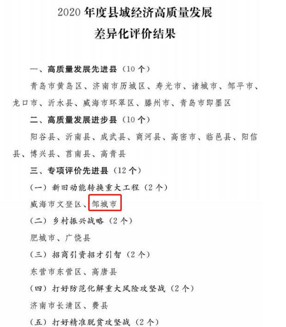 山东省政府通报2020年度县域经济评价结果