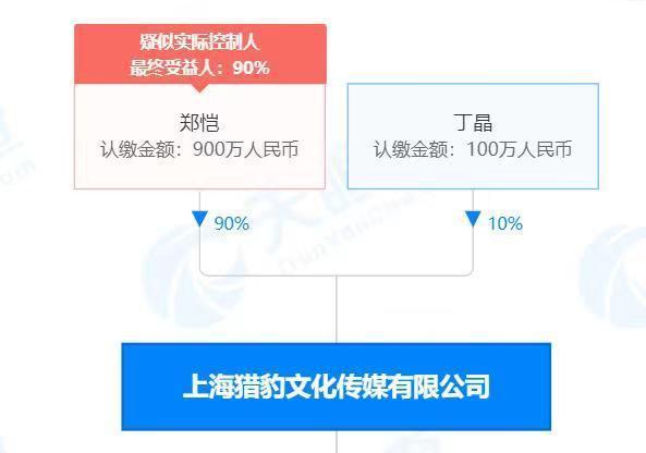 郑恺公司涉合同纠纷案 被强制执行3300万