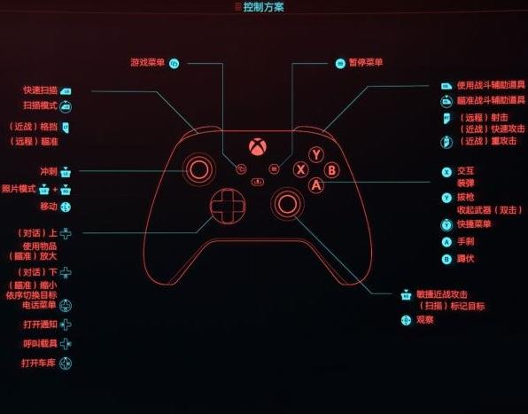赛博朋克2077手柄操作及PC键鼠操作方法介绍