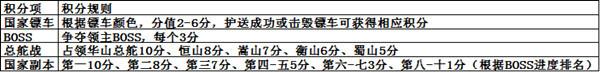 """庆16周年 《征途》""""周年狂欢""""新区4.16开启!"""