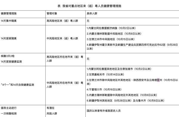 广东疾控发布提醒:多地安排接种加强针 全国共有中风险地区5个