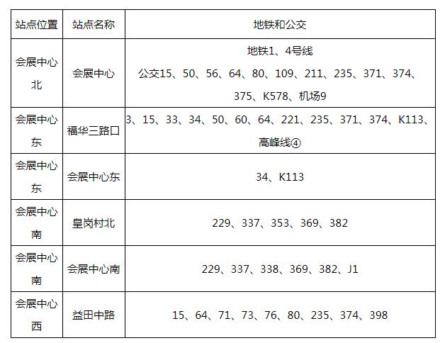 2021时尚深圳展要乘坐几线公交和地铁?(附预约入口)