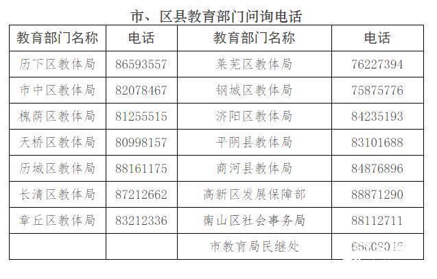校外培训机构如何选?济南市教育局特发布温馨提示