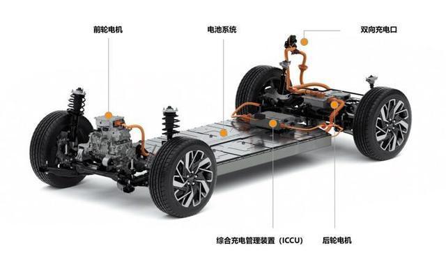 起亚首款专用电动车型CV即将亮相 引爆纯电新纪元
