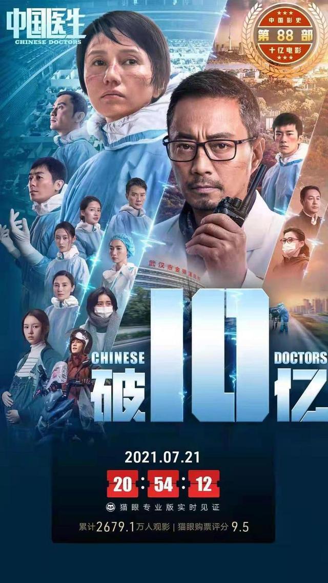 """抗疫题材电影《中国医生》票房突破10亿元 从""""出生""""起就与广州渊源深厚"""