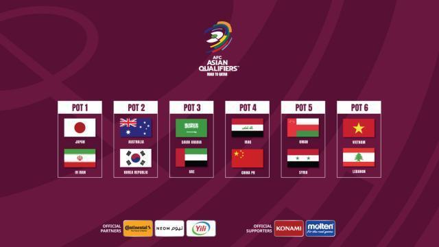 世预赛12强赛抽签:国足与日澳越南沙特阿曼同组