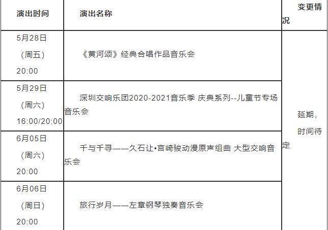 深圳音乐厅2021年5-6月部分演出活动延期/取消详情