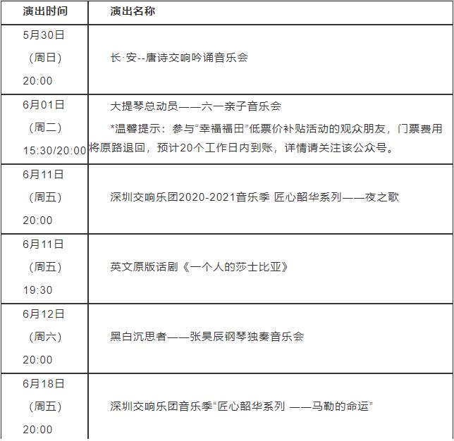 2021年深圳音乐厅6月份音乐会演出取消汇总详情