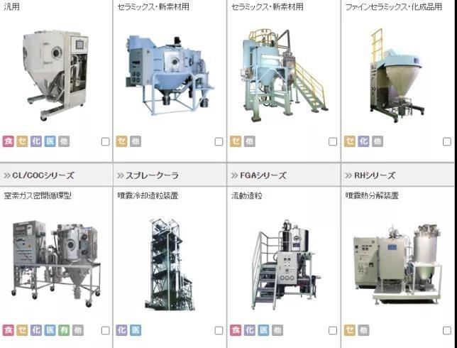 这家向中国出口机械的日本企业,真惨