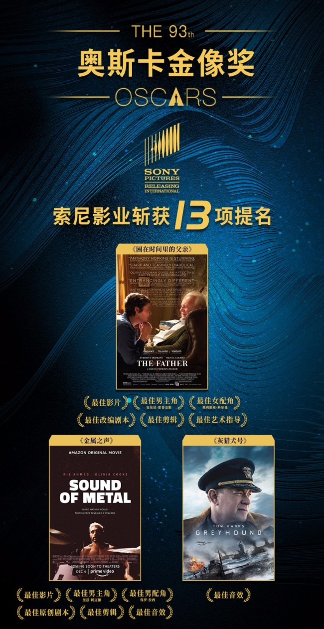 奥斯卡公布提名《困在时间里的父亲》获6项提名