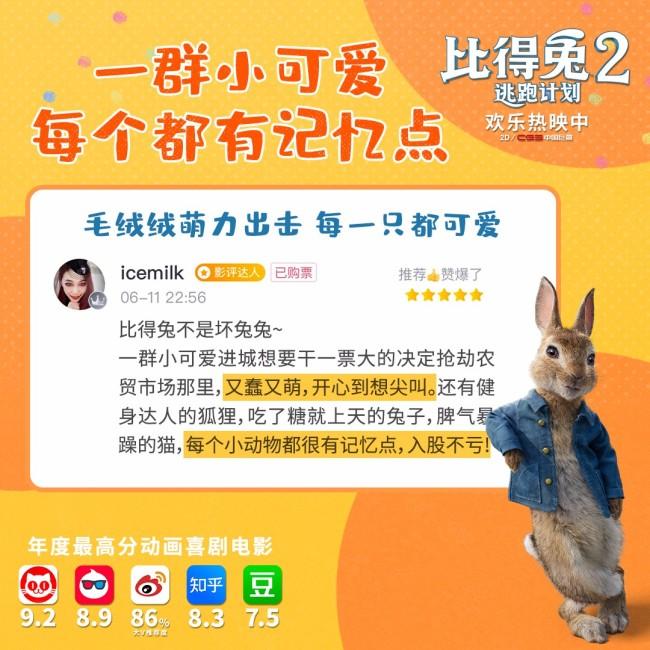 《比得兔2:逃跑计划》高分领跑 家庭观影首选